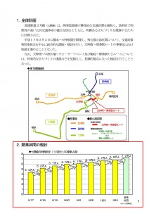 高速鉄道3号線の計画等について